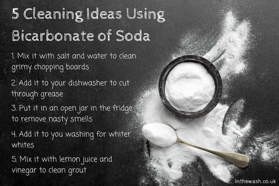 Cleaning With Bicarbonate of Soda