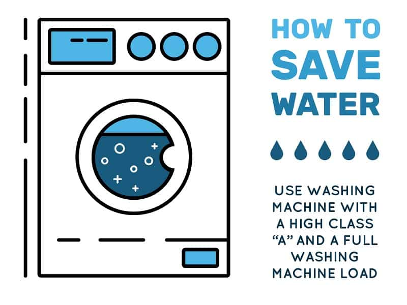 How to save water when using washing machine