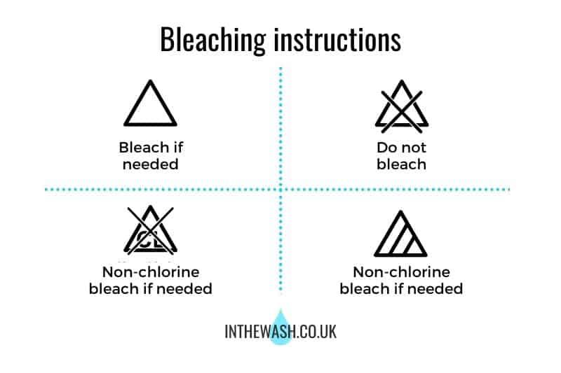 Laundry Bleaching Symbols