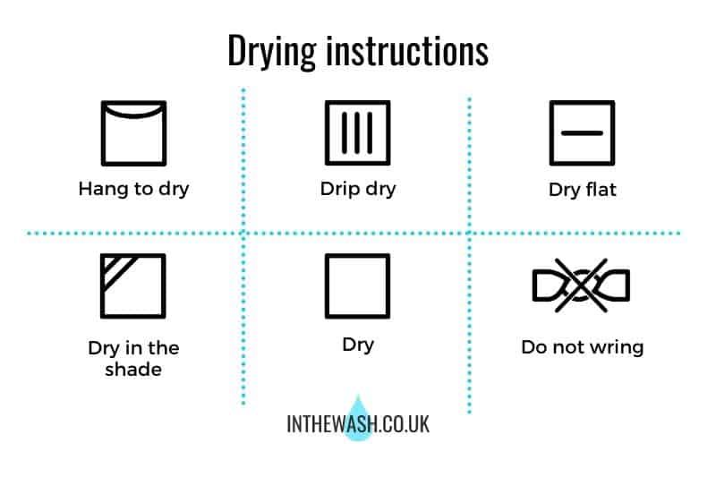 Laundry Drying Instruction Symbols Infographic