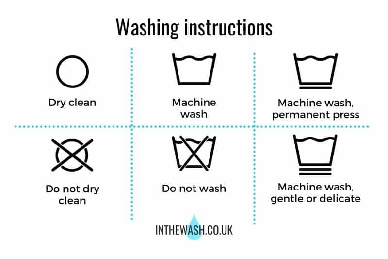 General Washing Instruction Symbols