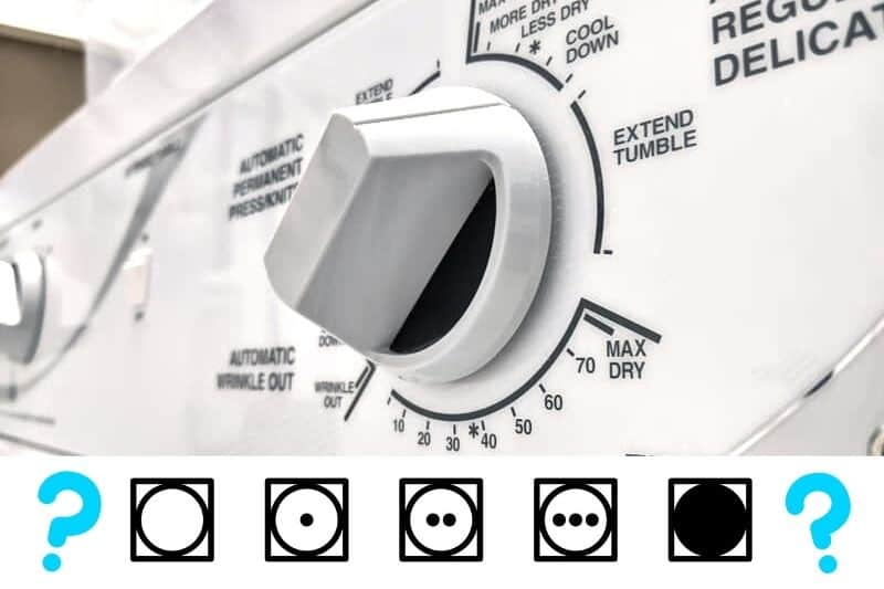 Tumble dryer dial and care label symbols