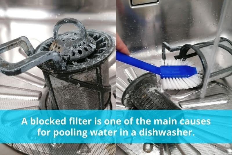Blocked Dishwasher Filter
