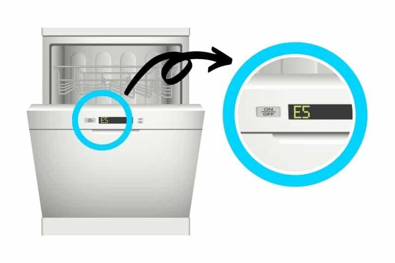E5 Error Code on Siemans Dishwasher