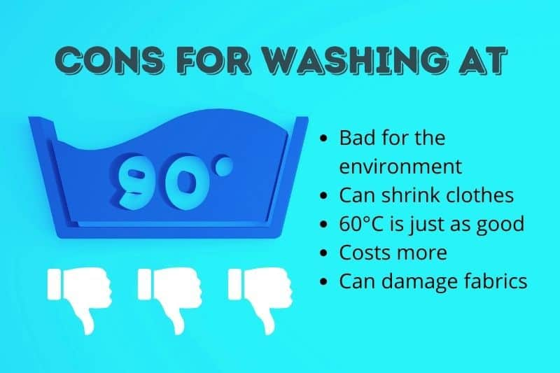 Cons for Washing at 90 Degrees