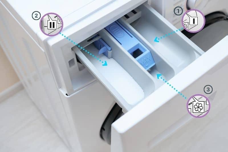 Washing Machine Drawer Compartments