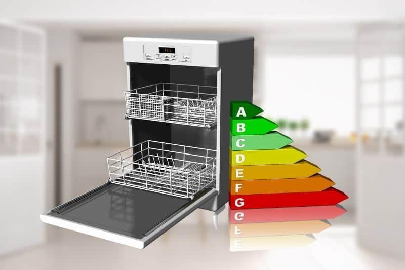 Dishwasher Energy Ratings