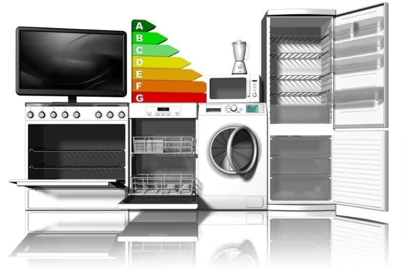 Energy Ratings for Appliances 2021