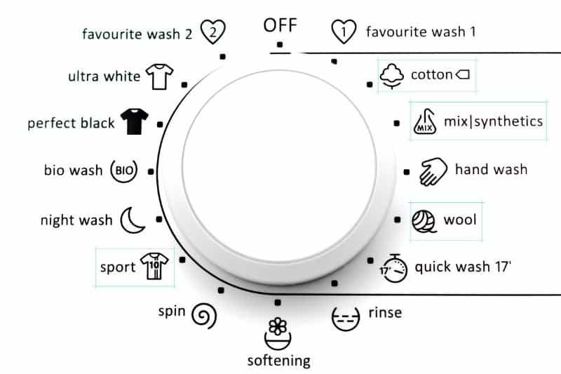 Washing Machine Programs Explained