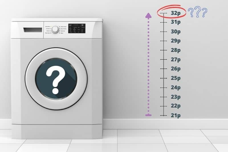 How Much Does it Cost to Wash a Load of Clothes in the UK?