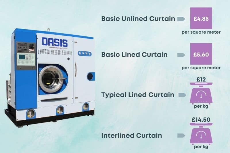 Curtain Dry Cleaning Cost