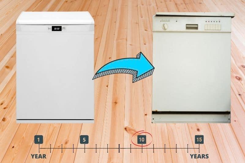 How Long Should a Dishwasher Last